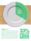 localplate-food-impact