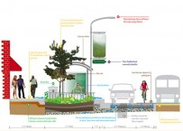sustainable-streetscape