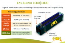 eos-energy-storage