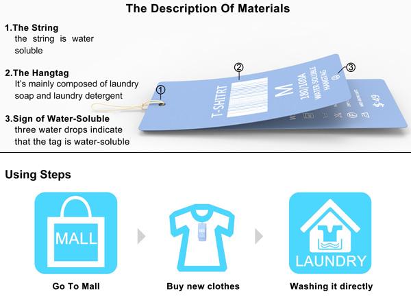 Мыльная бирка для одежды, снижающая расход бумаги