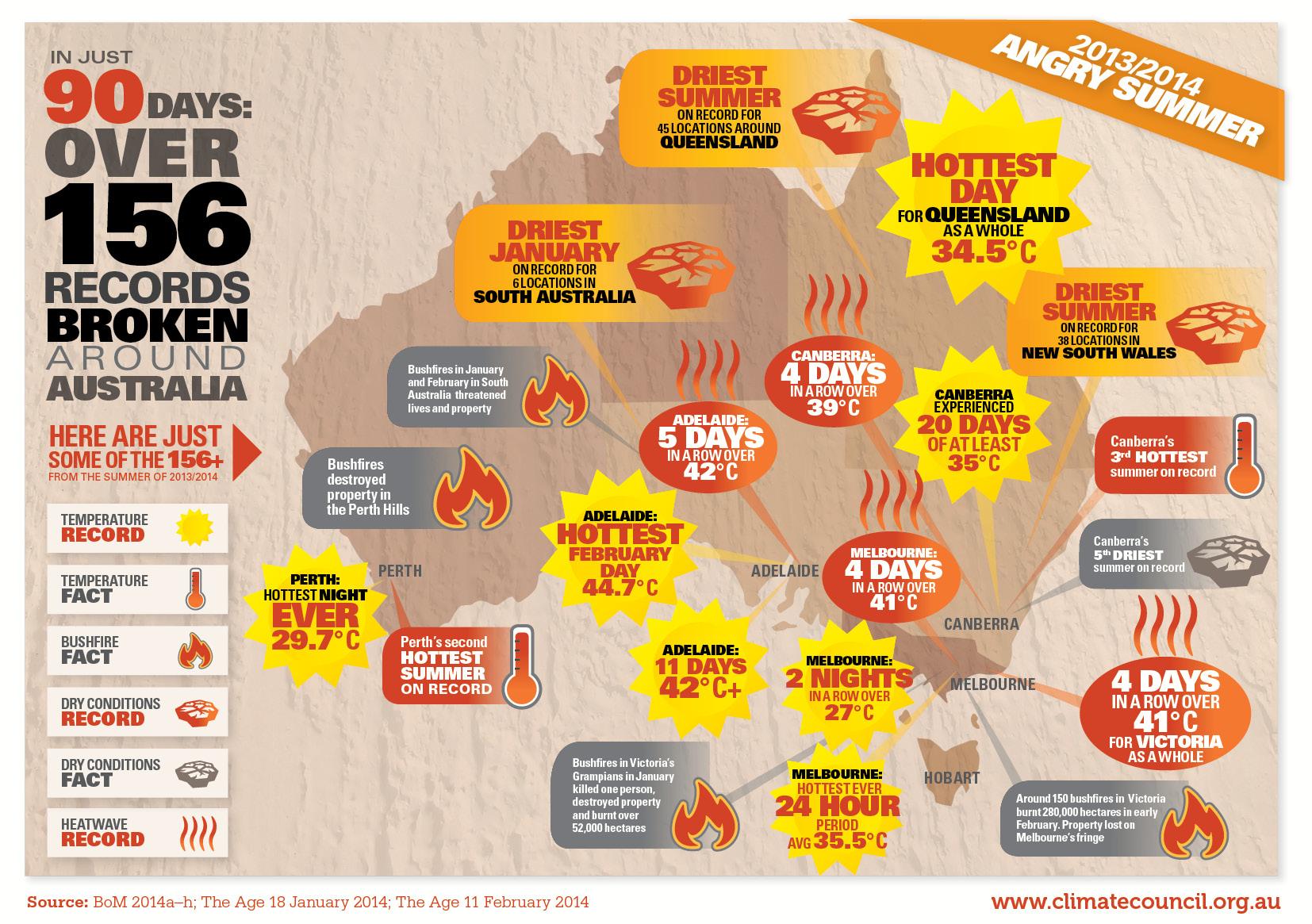 За 90 летних дней 2013/2014 года были побиты более 156 температурных рекордов