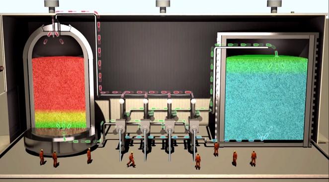 Батареи, использующие гравий, могут сделать прорыв в крупномасштабных установках хранения энергии. Facepla.net последние новости экологии