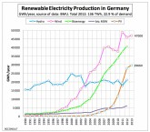 germany-renewable-power-record