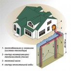 heat-pump-in-ukraine-rus
